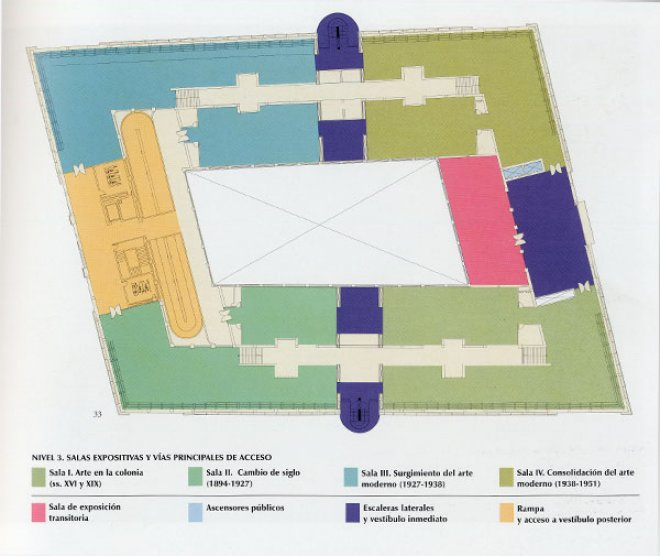 Nivel 3. Salas expositivas y vías de acceso